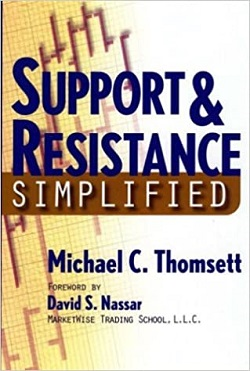 Support and Resistance Simplified PDF