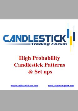 High Probability Candlestick Patterns & Set ups